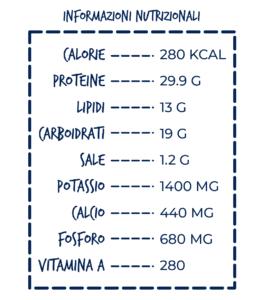 Informazioni nutrizionali insalata di quinoa, asparagi e tonno