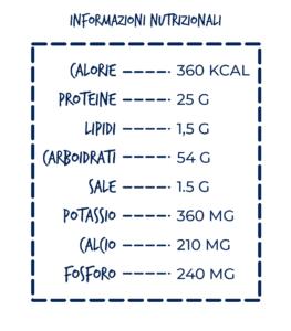 Salicornia con Tonno tabella nutrizionale