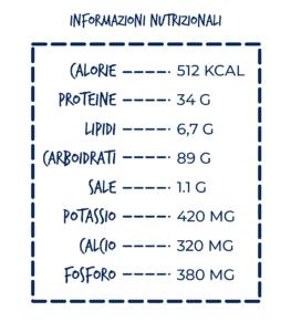 informazioni nutrizionali orecchiette con tonno