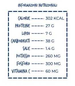 Orzo con Tonno Zero e pompelmo tabella nutrizionale