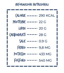 torta rustica al tonno tabella nutrizionale