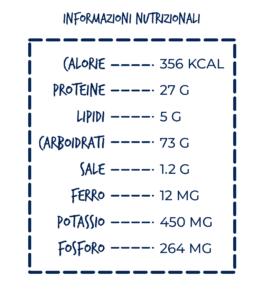 orzo con tonno tabella nutrizionale